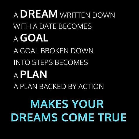 Planning Your Dreams | inspirational quotes about dreams and goals quotesgram