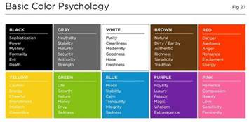 color emotion how to copy the colors of the web s top brands social