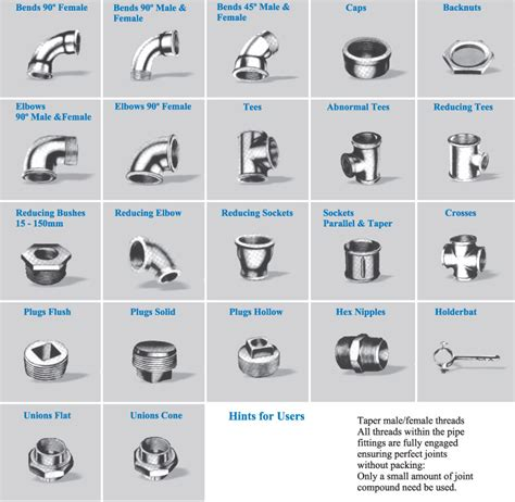 galvanized pipe fittings catalog images