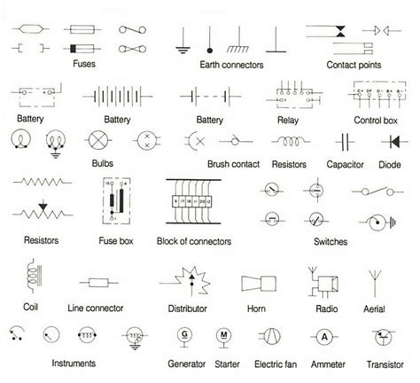 car circuit diagram symbols car free engine image for