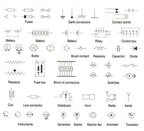 symbols   wiring diagrams