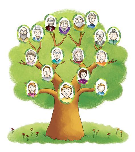 decorar hoja arbol arbol genealogico con dibujos animados imagui