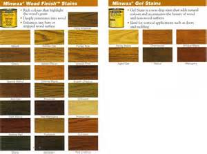 Home Depot Expo Design Stores 28 how to gel stain your how to gel stain your