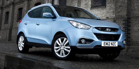 auto paint prices hyundai ix35 colours guide and paint prices carwow