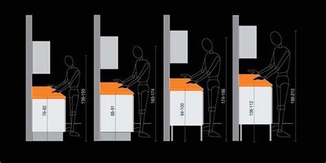 Küche Tiefe h 195 182 he und tiefe der arbeitsplatte die ergonomie in