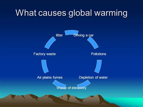 8 Worthy Global Causes by Global Warming The Global Warming Is One Of The