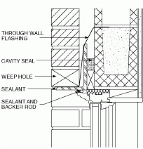 lintel section steel lintel in brick wall doityourself com community forums