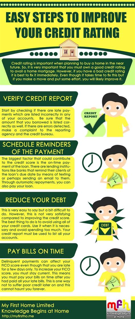 how to fix bad credit to buy a house how to fix credit to buy a house 28 images easy steps to buy a house a simplified