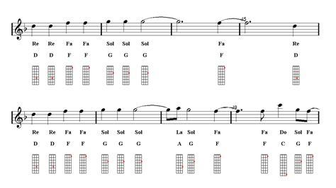 tutorial chord gitar thinking out loud guitar guitar chords thinking out loud pinterest the
