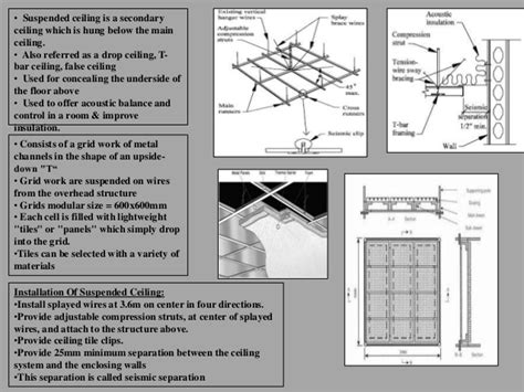 grid layout dimensions suspended ceiling t bar dimensions www energywarden net