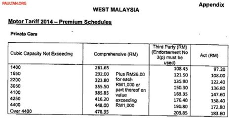 New motor insurance tariffs from February 23, 2015