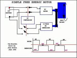 icestuff com bedini s free energy generator from the