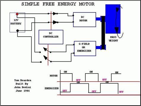Free Energy Generator Tesla Tesla Free Energy Generator Diagram Car Interior Design