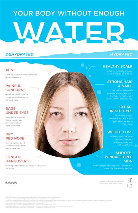 When Pulling For Detoxing What Can Happen by Pulling For Acne Can It Really Help Clear Acne