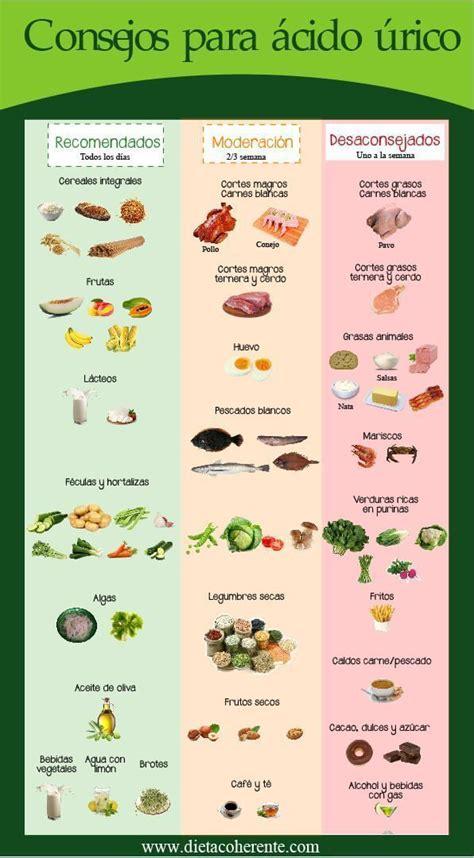 como bajar acido urico dieta  la gota