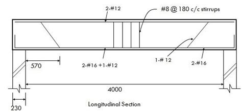 section 199 calculation bending bar and beams on pinterest