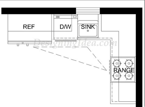 work kitchen layout 37 l shaped kitchen designs layouts pictures