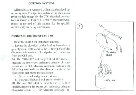 2004 polaris sportsman 500 ho wiring diagram wiring