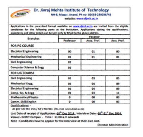 Mba Sem 2 Syllabus Gtu 2017 by Dr D J Mehta Institute Of Technology Recruitment Gtu