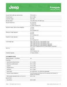 2015 jeep renegade specifications information brochure
