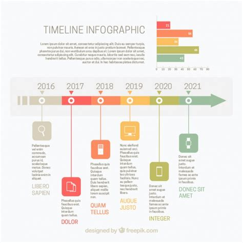 graphic timeline template infographic template with timeline and chart vector free