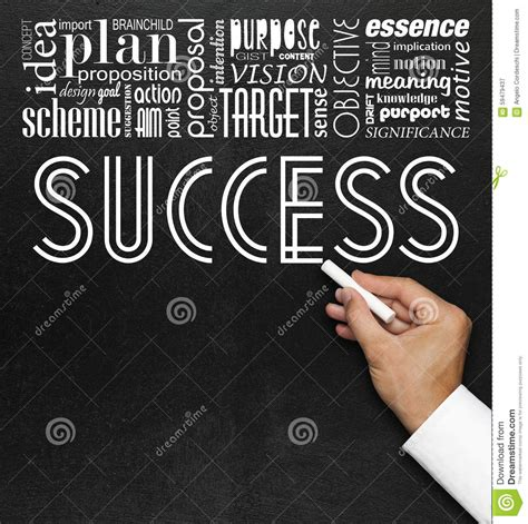 design idea synonym success keywords concept and synonyms idea motivational