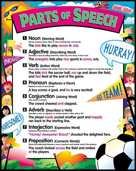 The Speech need help with parts of speech no problem mr sullivan s digital classroom