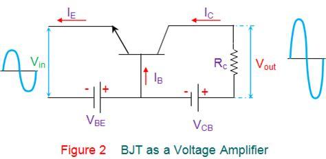 junction transistor lifier transistor as an lifier electrical4u