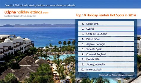 Top 25 Best Holiday Destinations Top Best Holiday Places | dubai takes title of number one holiday destination