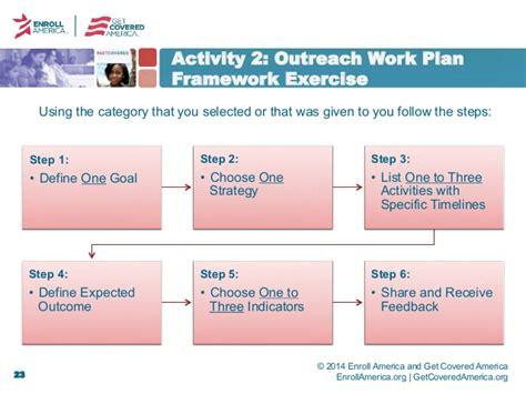 Developing An Outreach Work Plan Outreach Plan Template