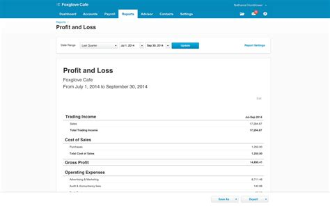 teeline cpa review 2018 financial accounting and reporting books xero vs wave 2018 comparison