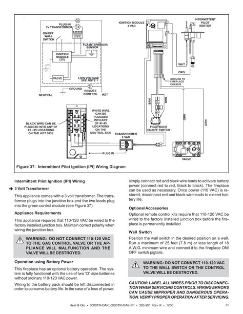 Heat And Glo Fireplace Manual by Heat Glo Fireplace Manual Wiring Diagrams Wiring Diagrams