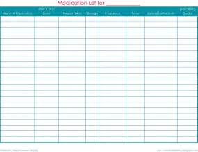 blank medication sheet template