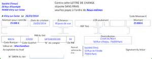 Présentation Lettre De Change La Lettre De Change Relev 233 Fonctionnement Et Pr 233 Sentation Du Relev 233