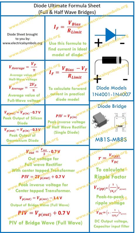 diode equation exle diode equation exle 28 images how does it take to fry a diode design of voltage regulator