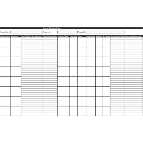 milestone report template sle of a project milestones report that you can study