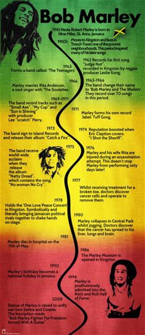 imagenes comicas rastas 100 fondos y imagenes rastas reggae bob marley yapa