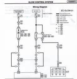 peugeot expert glow wiring diagram expert peugeot free wiring diagrams