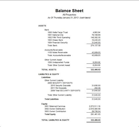14 year to date profit and loss statement free template carsell co