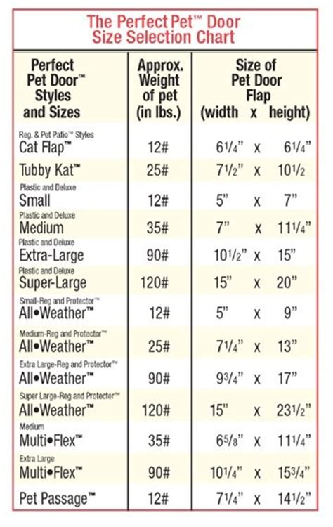 husky puppy weight chart siberian husky size chart siberian husky breed standards ayucar