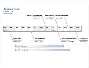 Free excel timeline examples download sample timelines