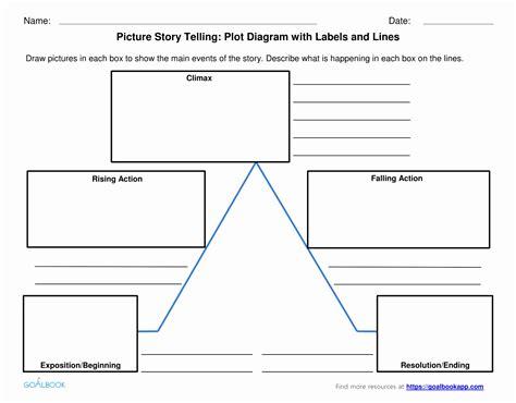 plot diagram exle 8 plot diagram template word iarww templatesz234