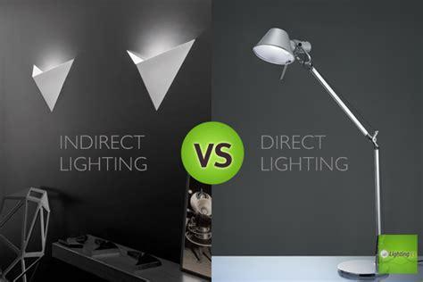 Direct Lighting Energy Efficient Lighting Faqs Lighting55