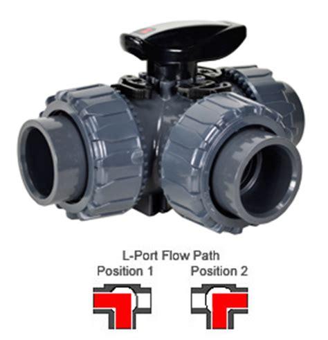 Teplon Pvc Valve 3 way l port pvc valve epdm teflon seals 1 1 2