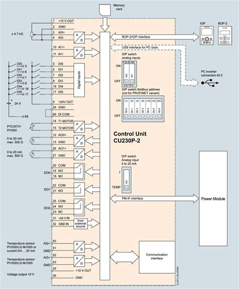 siemens g120 vfd wiring diagram wiring diagram