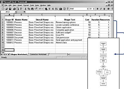 visio file exle importing data to create a flowchart microsoft visio