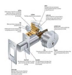 what s in a door lock anatomy of things
