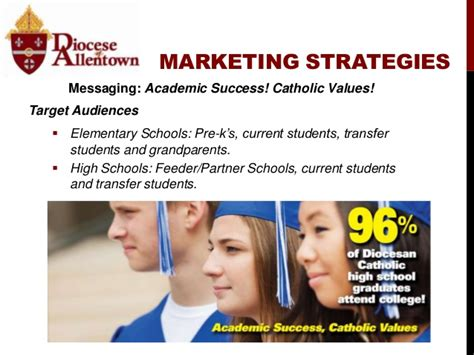 Catholic School Enrollment Strategies That Work Catholic School Marketing Plan Template