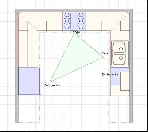 Sophisticated Kitchen Design Template Gallery Exterior Ideas 3d Gaml Us Gaml Us Kitchen Design Template