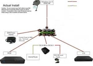 directv genie mini c41w wiring diagram directv get free image about wiring diagram